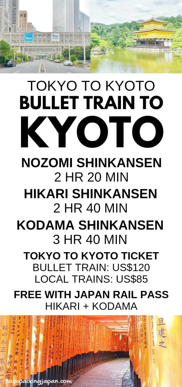 Tokyo to Kyoto train with JR pass. Nozomi, Hikari, Kodama. Shinkansen bullet train. How much does it cost? How much time? Local trains. How much does it cost? Train travel with Japan rail pass. Backpacking Japan.
