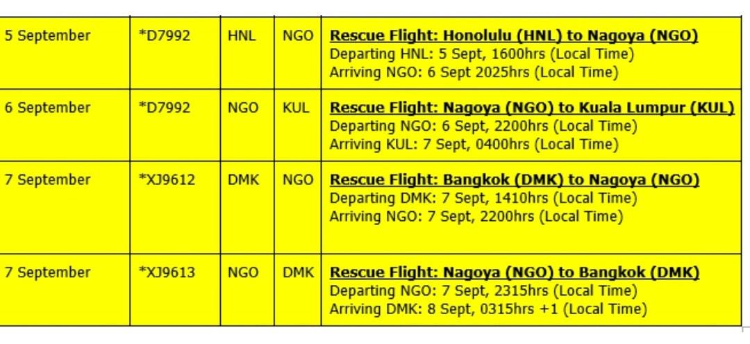 Travel insurance for Japan: Natural disaster coverage. Flight cancellations and flight delays. Kansai airport Osaka, Nagoya Airport, Tokyo Narita Haneda. Backpacking Japan Asia