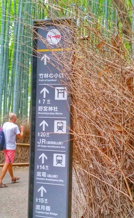 Arashiyama tourist map. How to get around Arashiyama, Kyoto. Near bamboo forest. Backpacking Japan