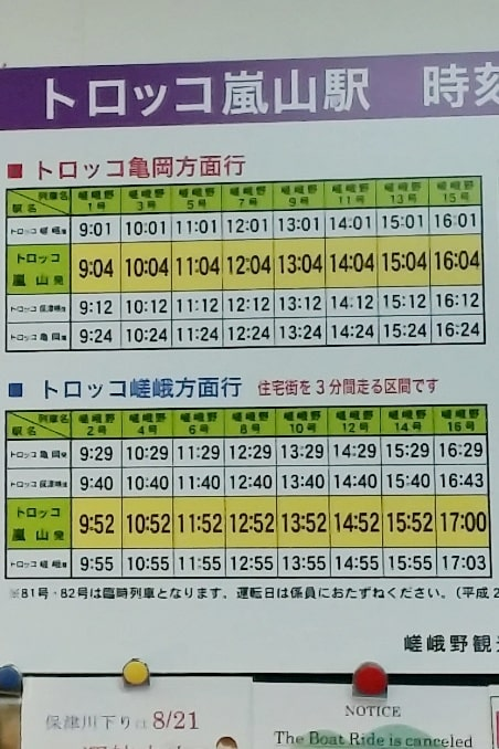 Sagano scenic railway train timings. One day in Arashiyama and Sagano, Kyoto. Backpacking Japan