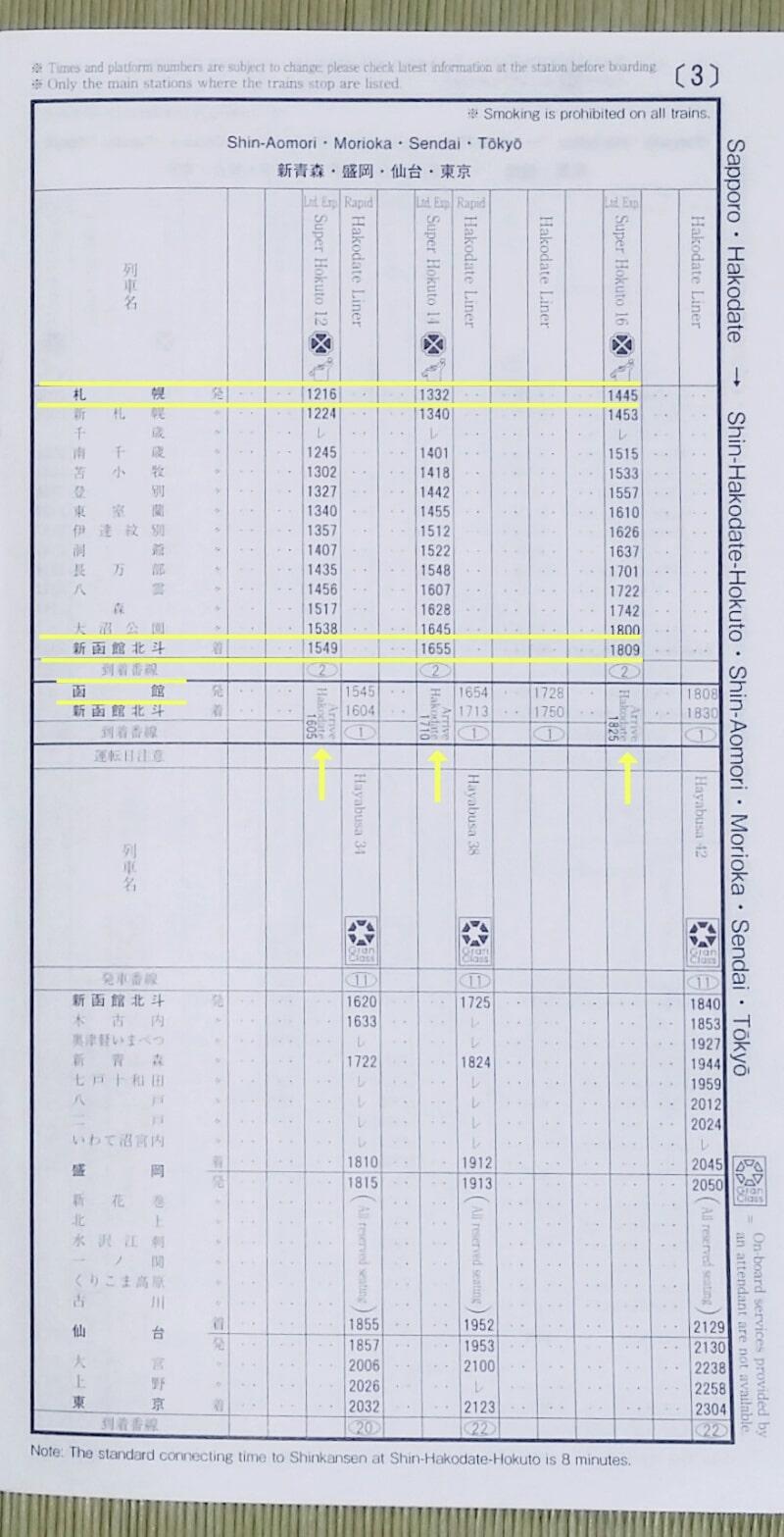 Sapporo to Hakodate train - JR Hokkaido train timetable timings afternoon train. Backpacking Hokkaido Japan