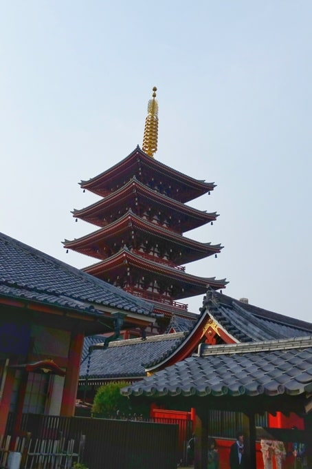 Sensoji temple visit. pagoda. places to visit in asakusa. Backpacking Tokyo Japan