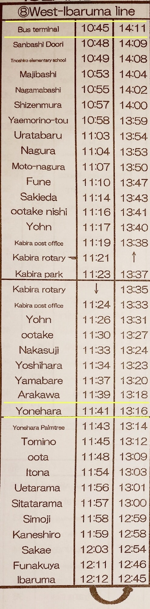 Yonehara Beach from ishigaki bus terminal bus timings. Backpacking Okinawa Japan